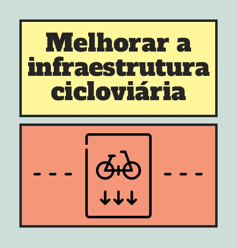 Melhorar a infraestrutura cicloviária